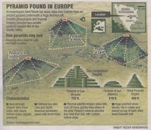 Se Descubren Las Mayores Pirámides del Mundo en Bosnia | Estado De ...